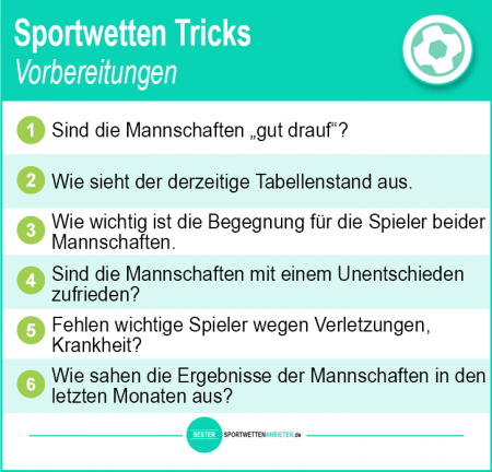 Sportwetten Tricks Forum