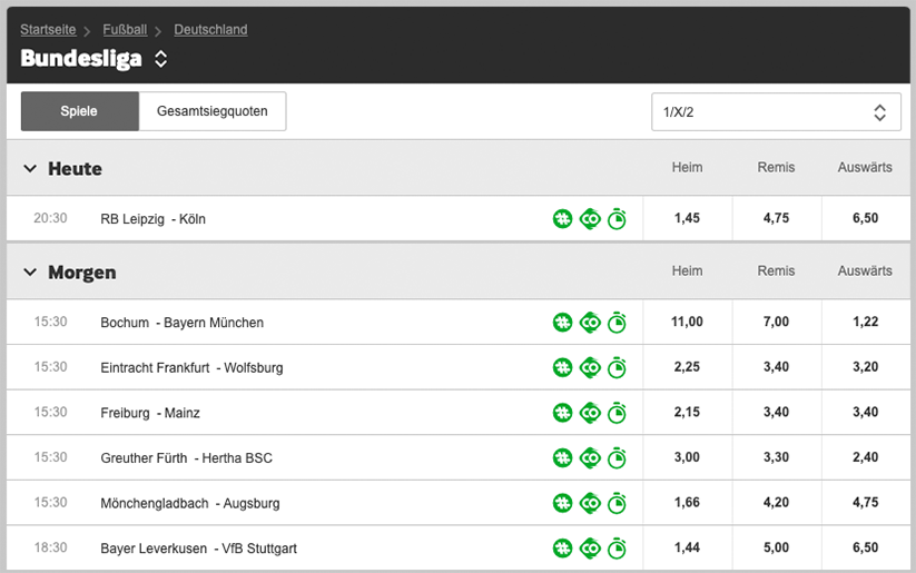 betway quoten