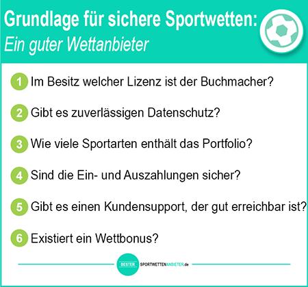 Sichere Tipps Sportwetten